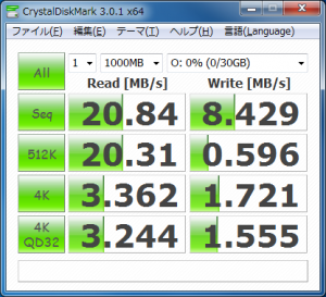 ultra mobile 32GBベンチ結果
